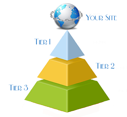 link_pyramid